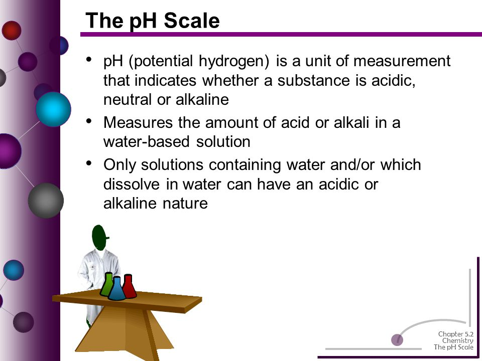 What Can The Ph Of Water In Nature Indicate
