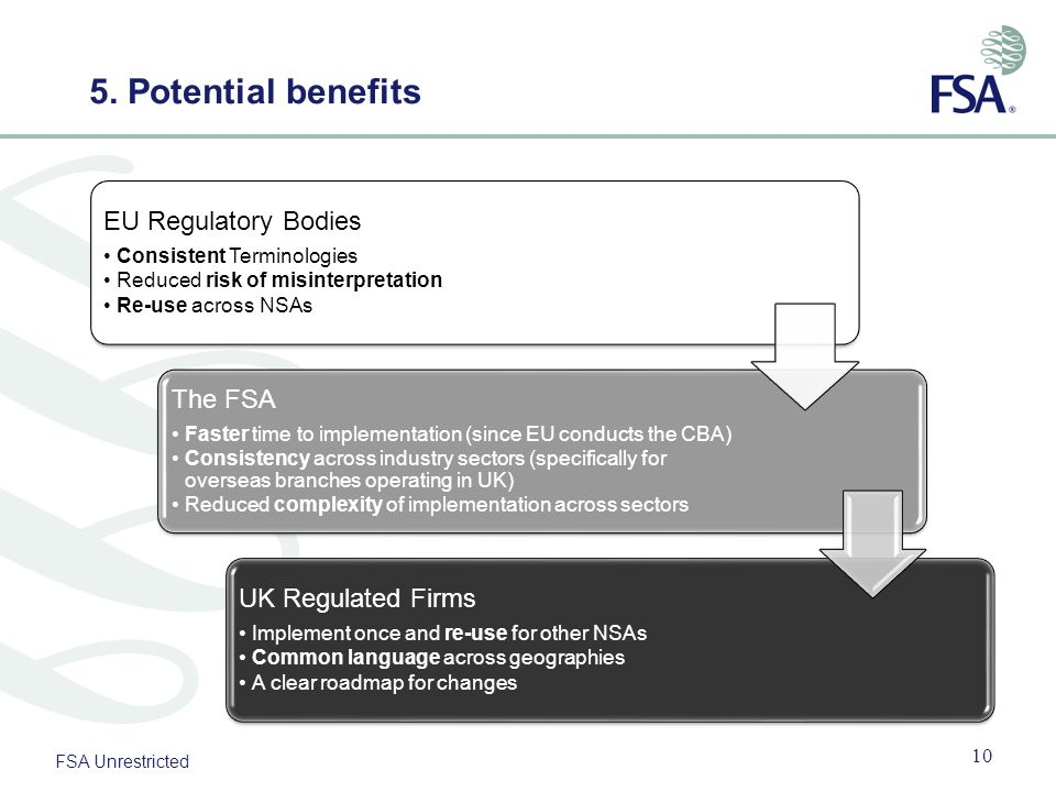 5. Potential benefits EU Regulatory Bodies The FSA UK Regulated Firms