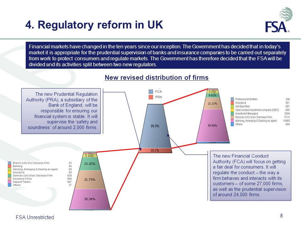 4. Regulatory reform in UK