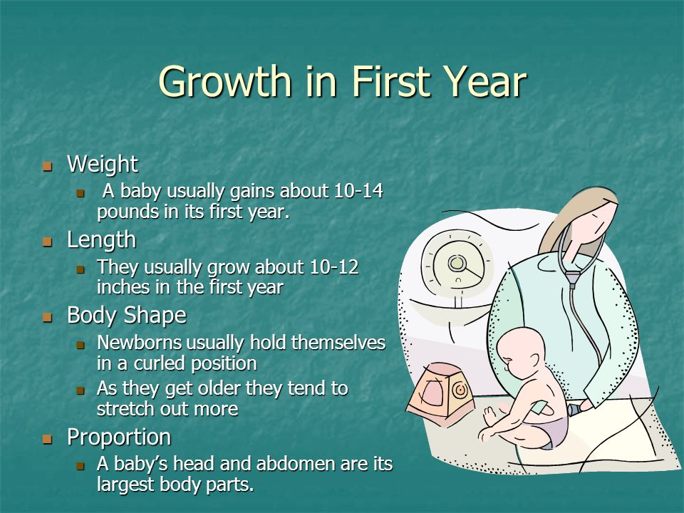 Growth in First Year Weight Length Body Shape Proportion
