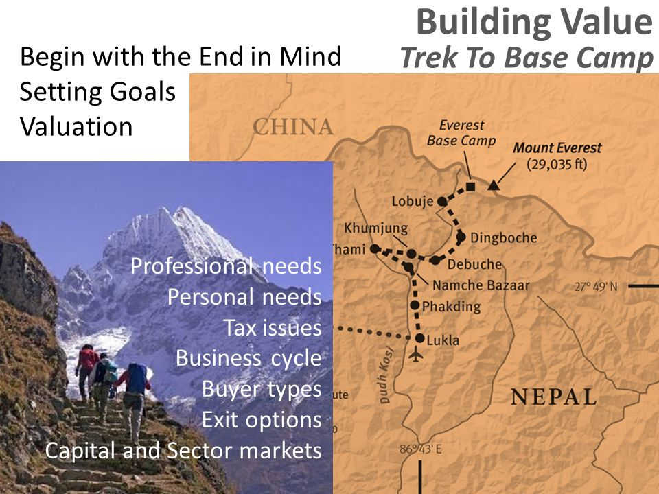 Achieving Your 'Business Everest' - ppt video online download