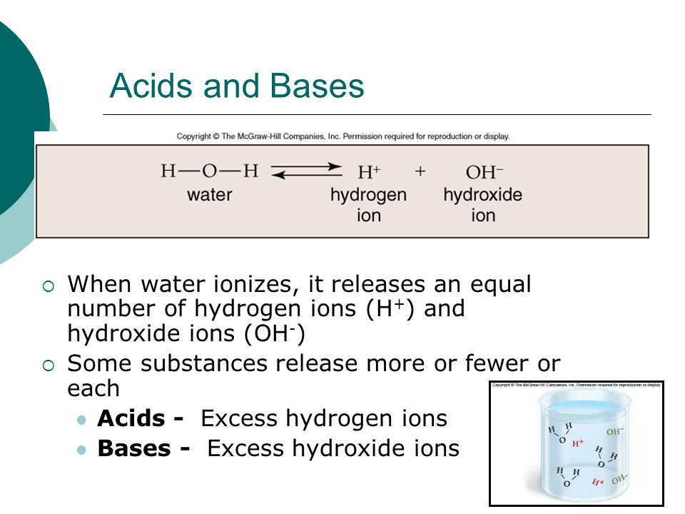 Acids and Bases When water ionizes, it releases an equal number of hydrogen ions (H+) and hydroxide ions (OH-)