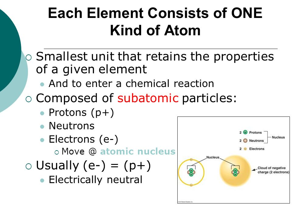 Each Element Consists of ONE Kind of Atom