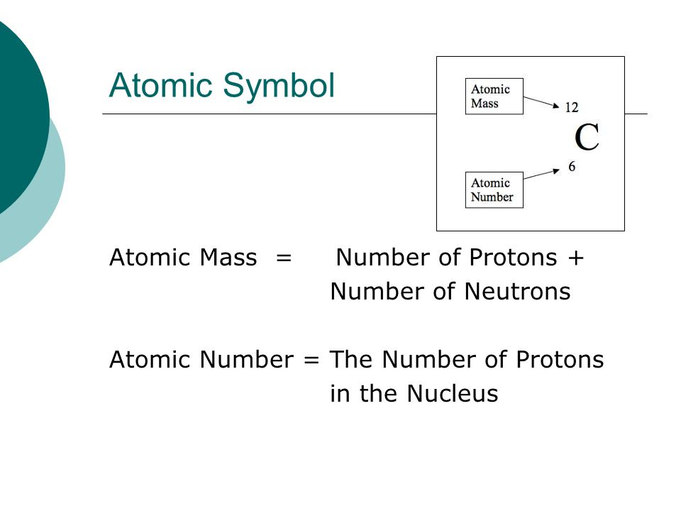 Atomic Symbol Atomic Mass = Number of Protons + Number of Neutrons