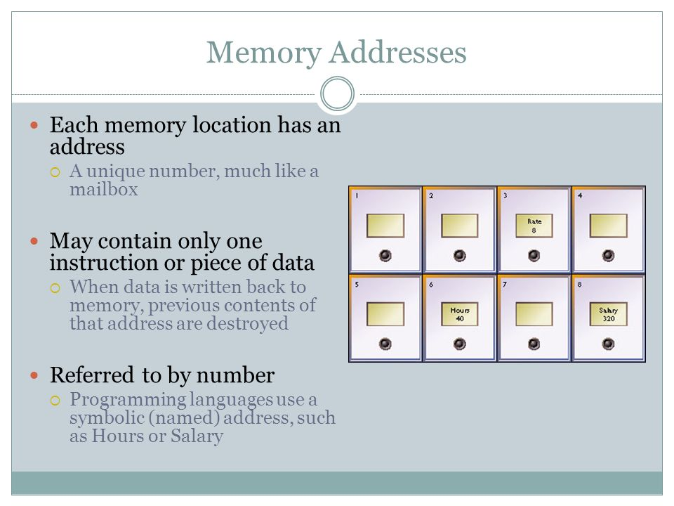 Memory Addresses Each memory location has an address