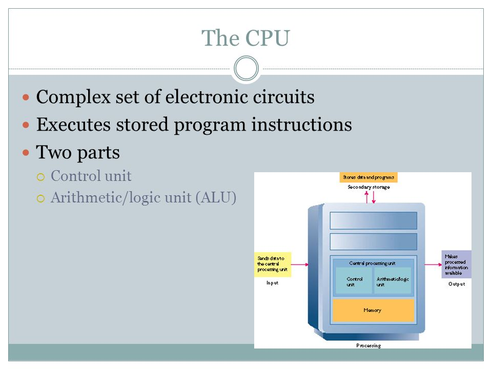 The CPU Complex set of electronic circuits