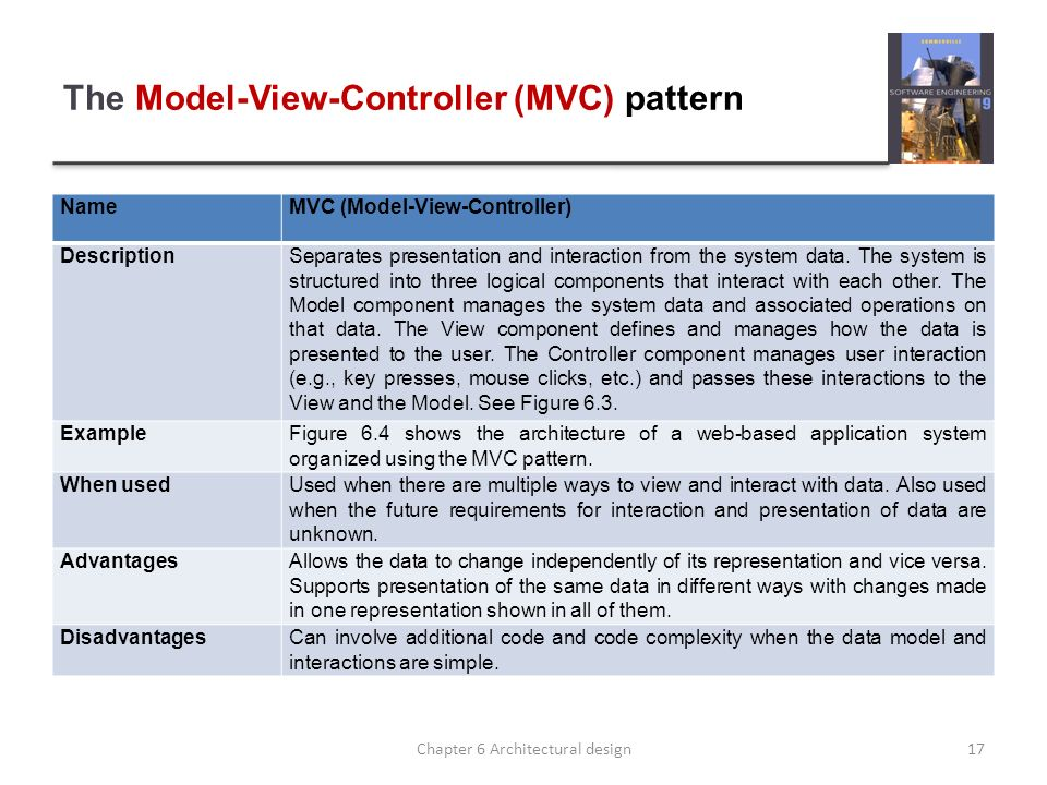 The Model-View-Controller (MVC) pattern