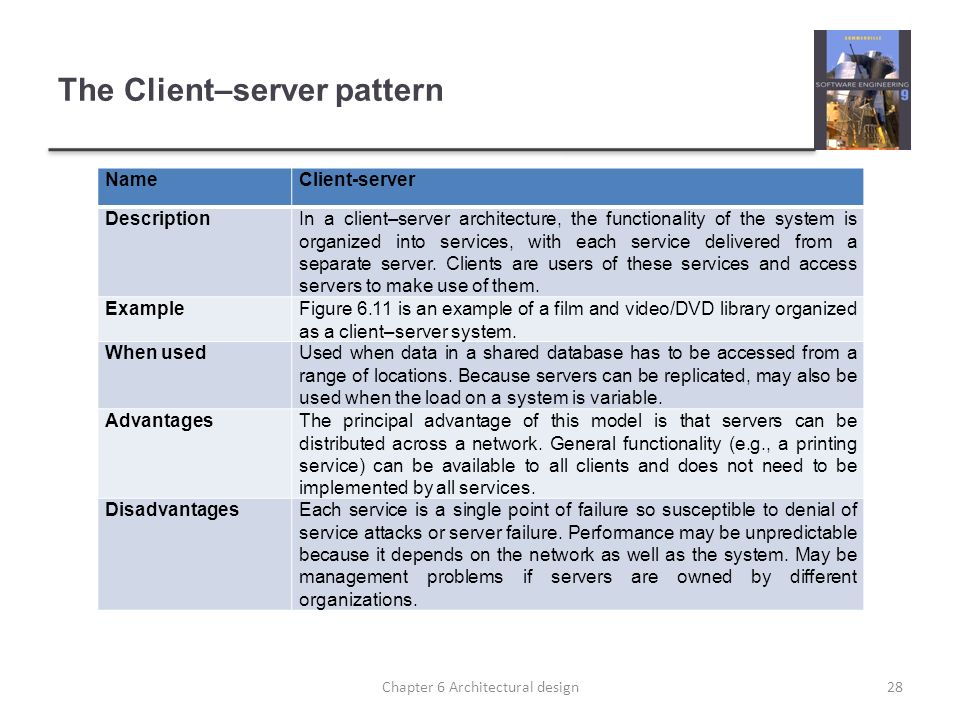The Client–server pattern