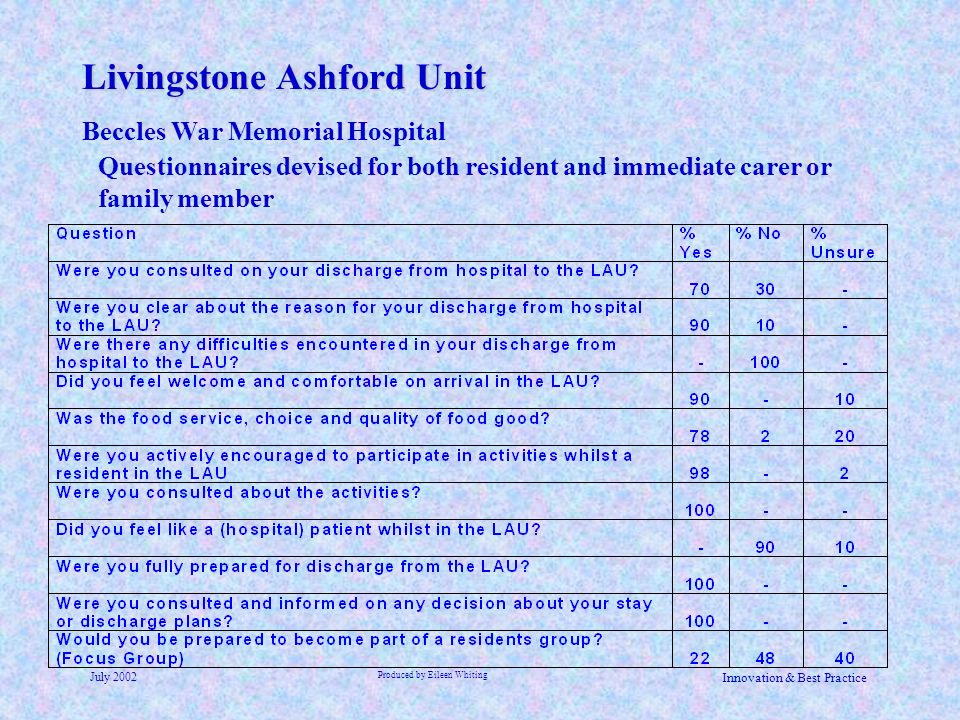 Livingstone Ashford Unit