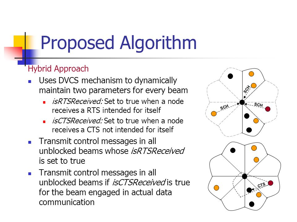 Proposed Algorithm Hybrid Approach