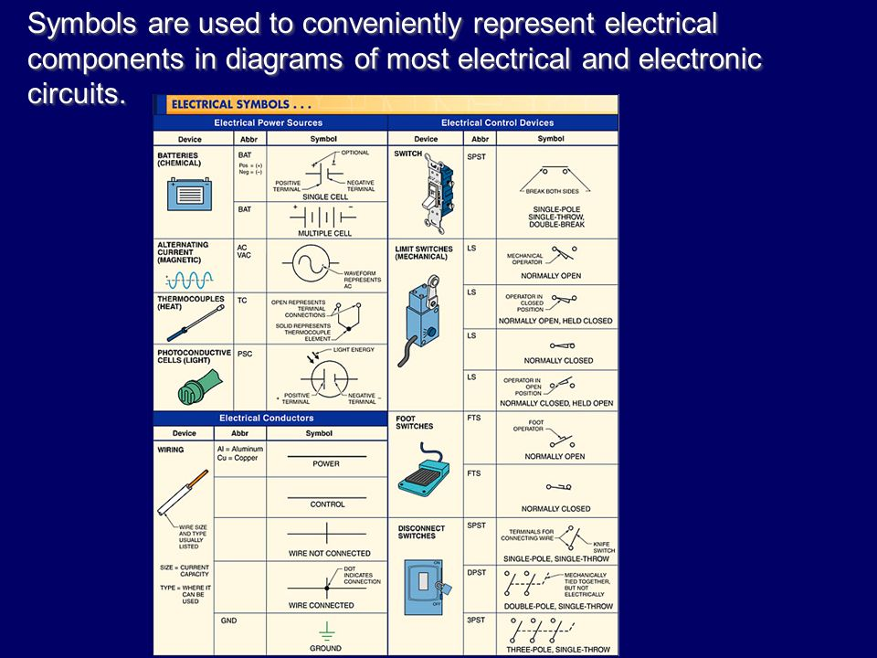 Electrical Symbols And Diagrams Ppt Video Online Download