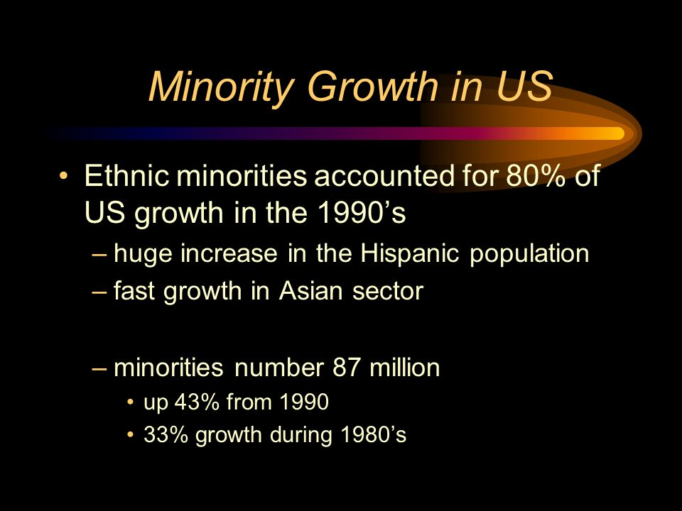 Minority Growth in US Ethnic minorities accounted for 80% of US growth in the 1990's. huge increase in the Hispanic population.