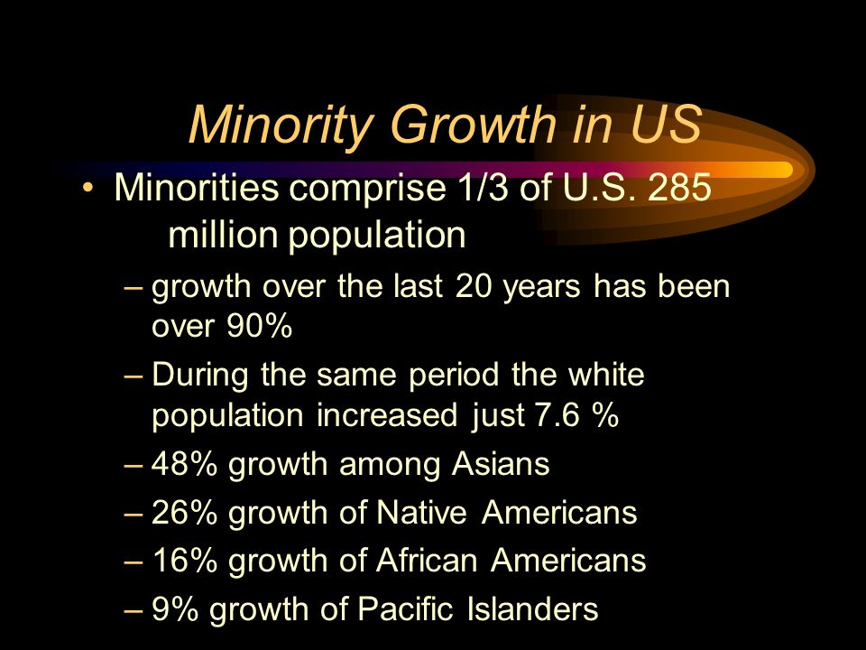 Minority Growth in US Minorities comprise 1/3 of U.S. 285 million population. growth over the last 20 years has been over 90%