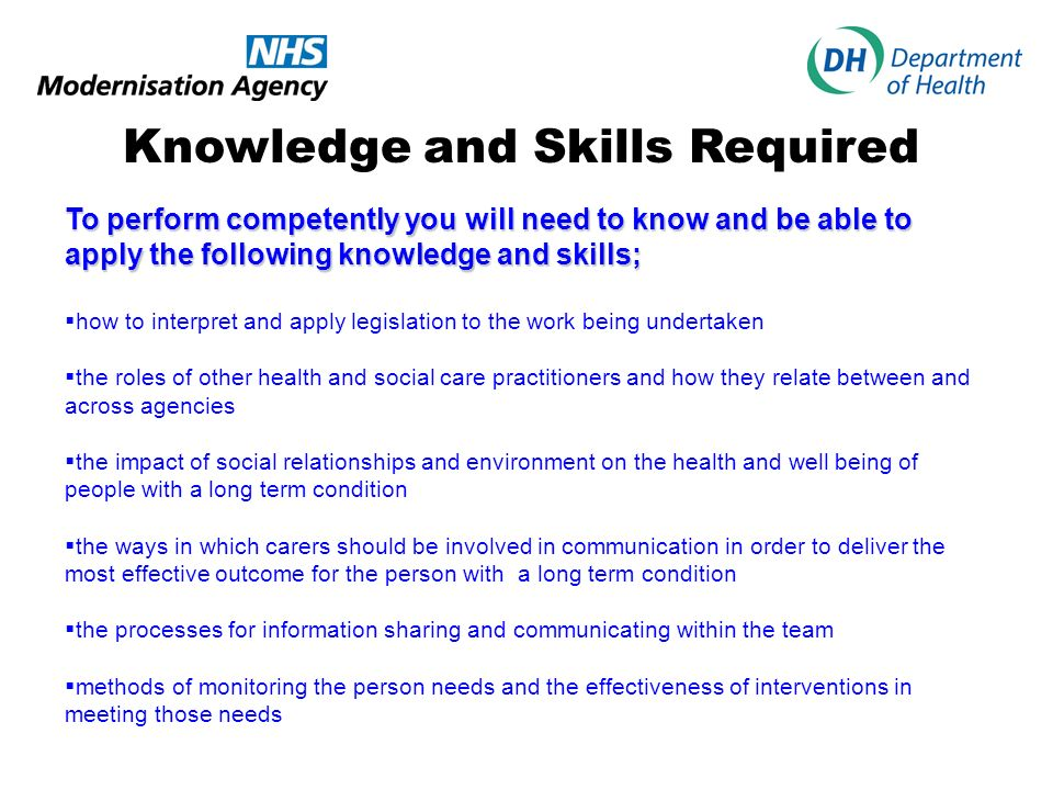 Knowledge and Skills Required