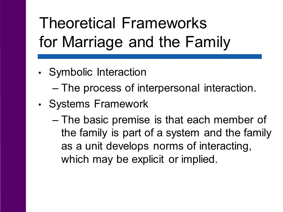 Choices In Relationships Ppt Video Online Download