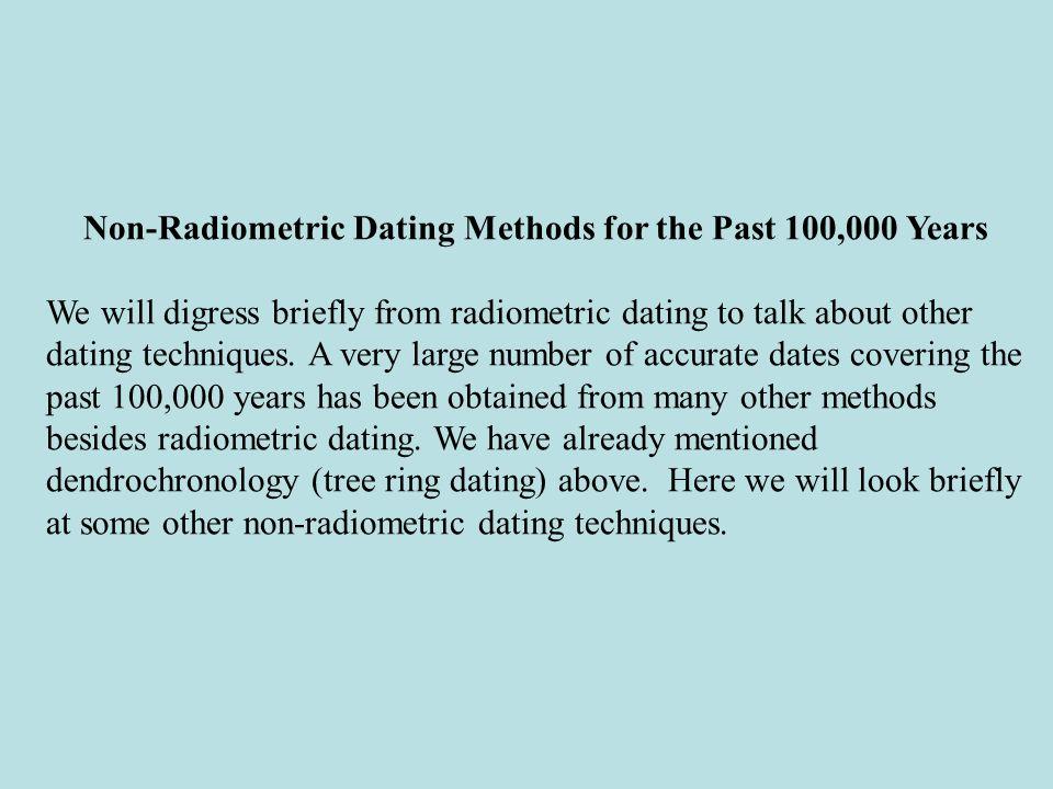 Uranium dating reliability