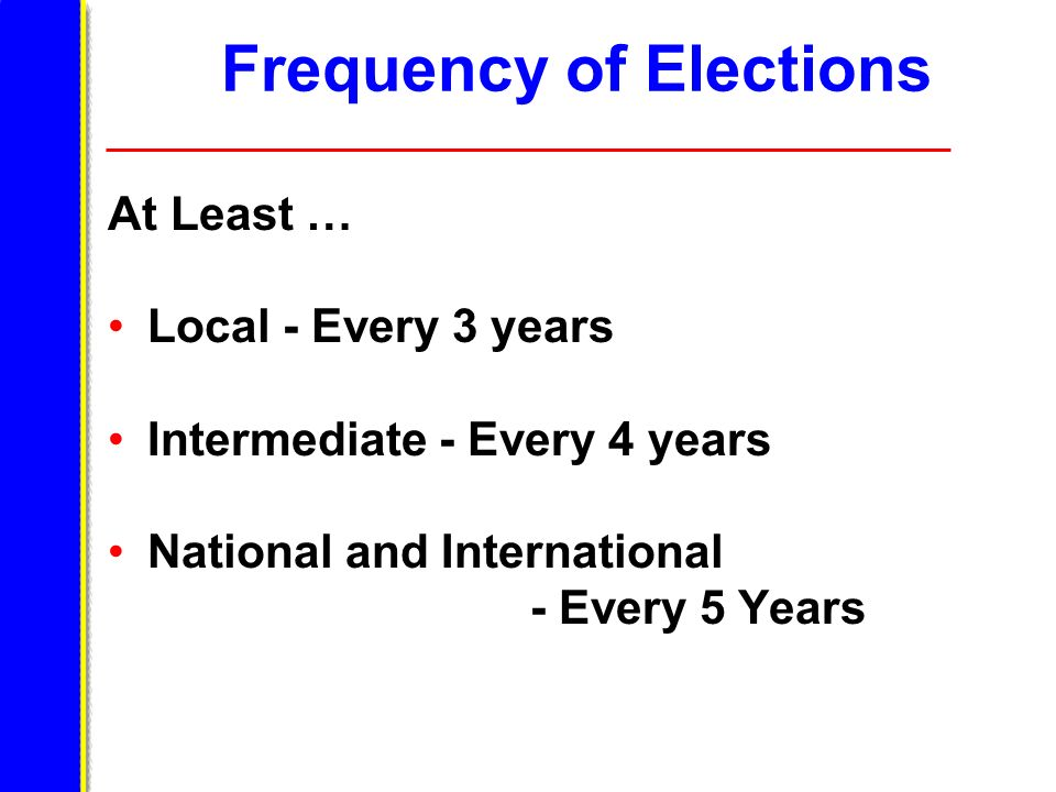 Frequency of Elections