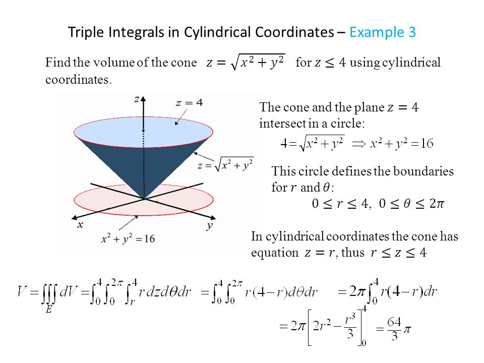 evaluate the integral by changing to cylindrical coordinates.