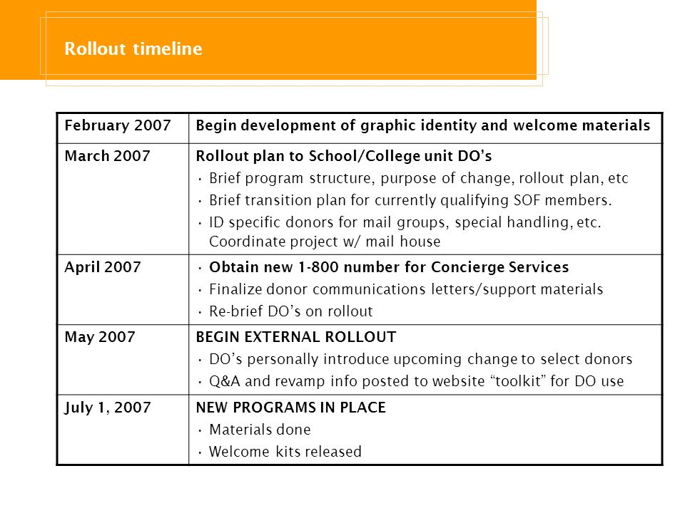 Rollout timeline February 2007