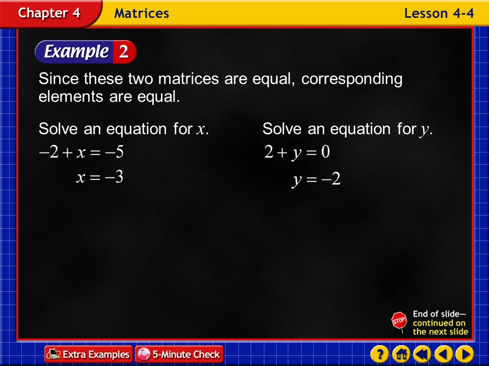 Since these two matrices are equal, corresponding elements are equal.