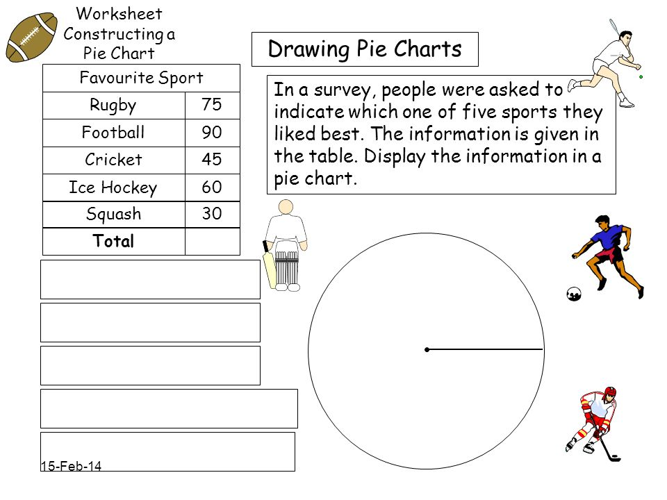 Worksheet Constructing a Pie Chart
