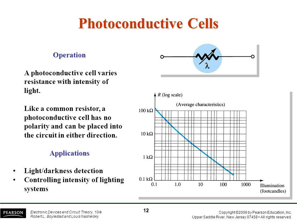 Photoconductive Cells