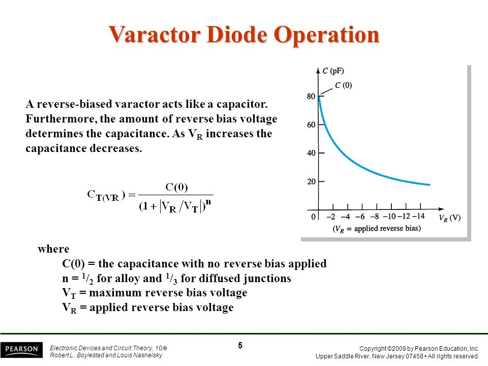 Varactor Diode Operation