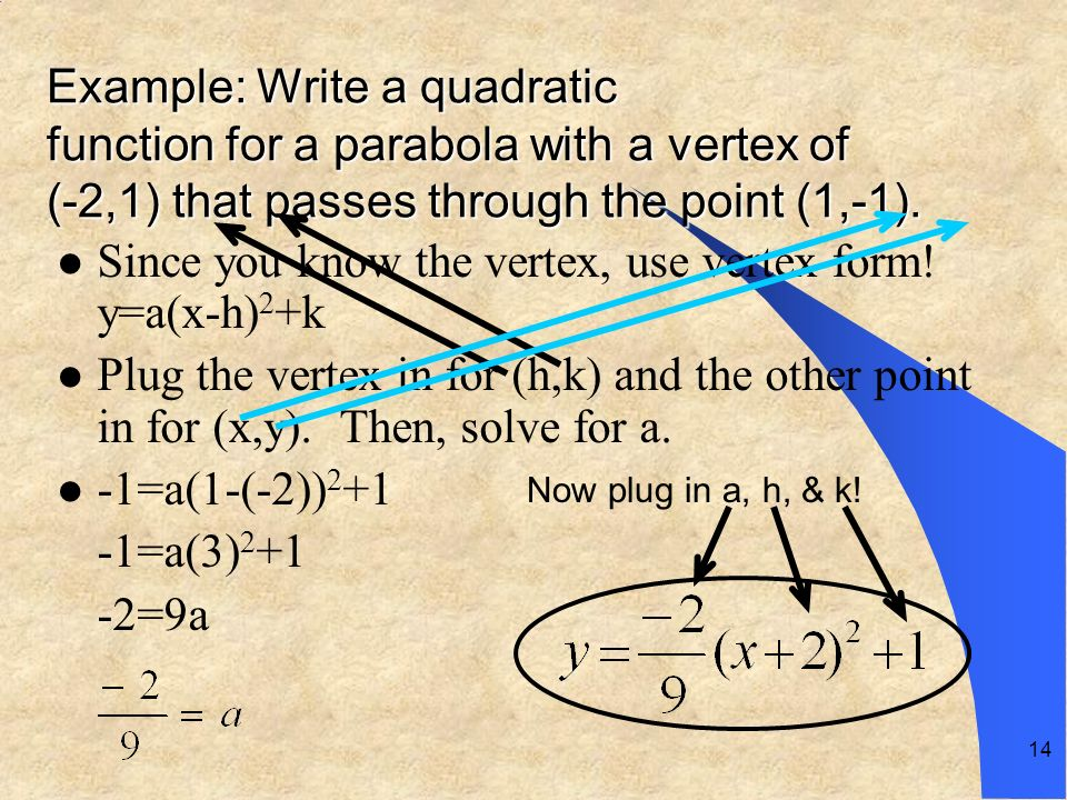 Since you know the vertex, use vertex form! y=a(x-h)2+k