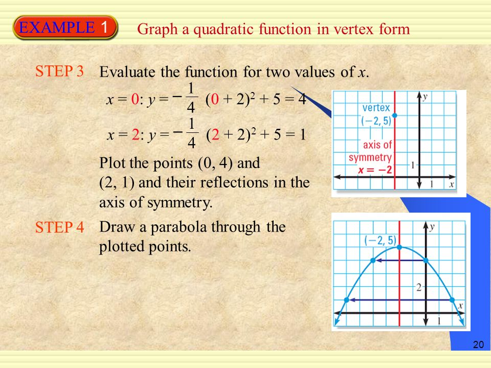 EXAMPLE 1 Graph a quadratic function in vertex form. STEP 3. Evaluate the function for two values of x.