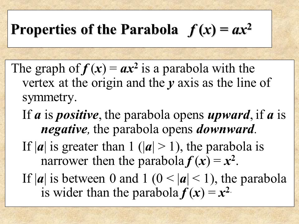 Properties of the Parabola f (x) = ax2