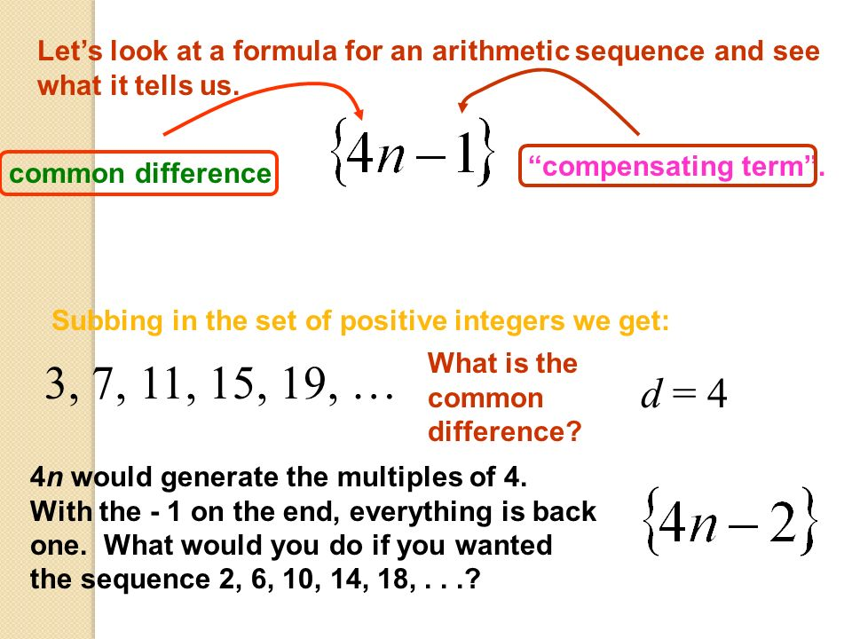 Let's look at a formula for an arithmetic sequence and see what it tells us.