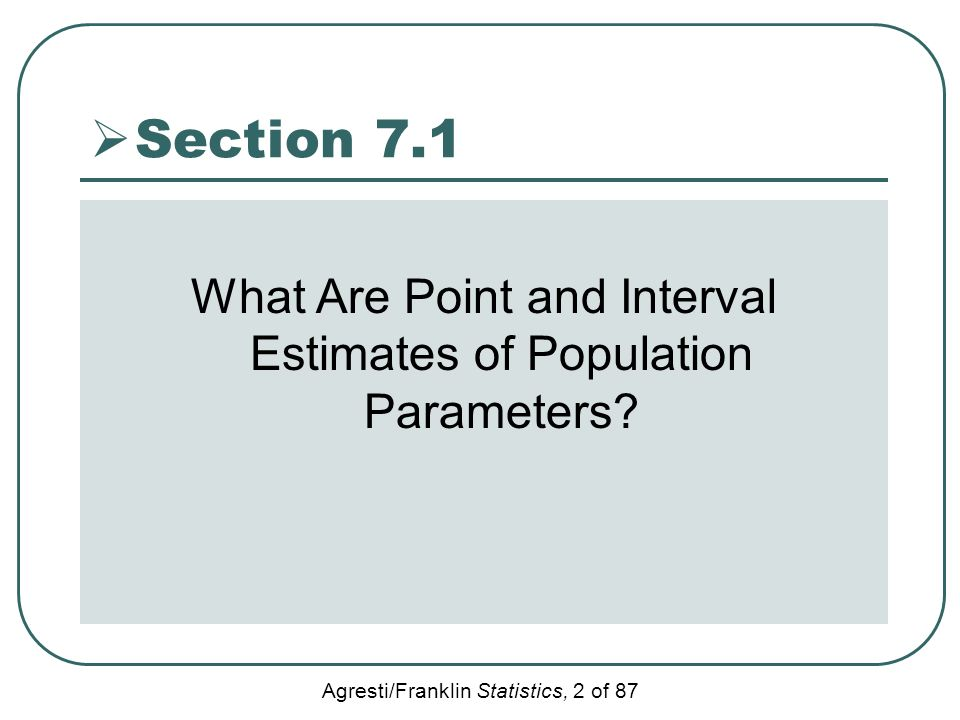 What Are Point and Interval Estimates of Population Parameters