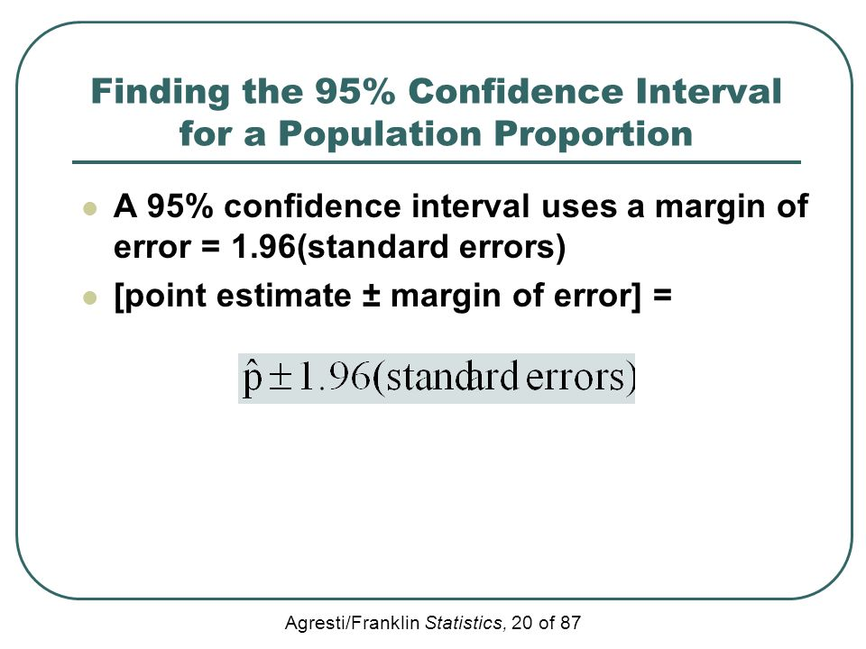 Finding the 95% Confidence Interval for a Population Proportion