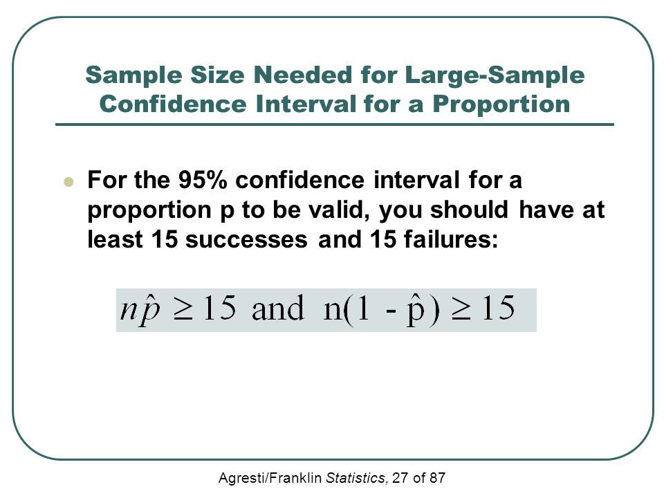 Sample Size Needed for Large-Sample Confidence Interval for a Proportion