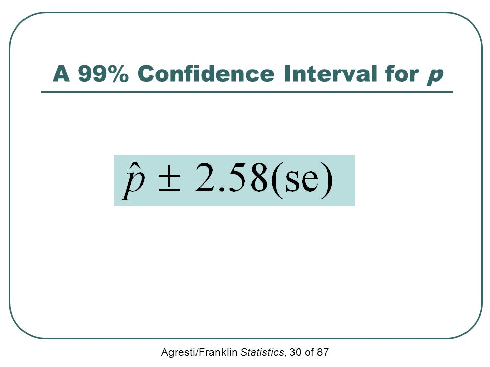 A 99% Confidence Interval for p