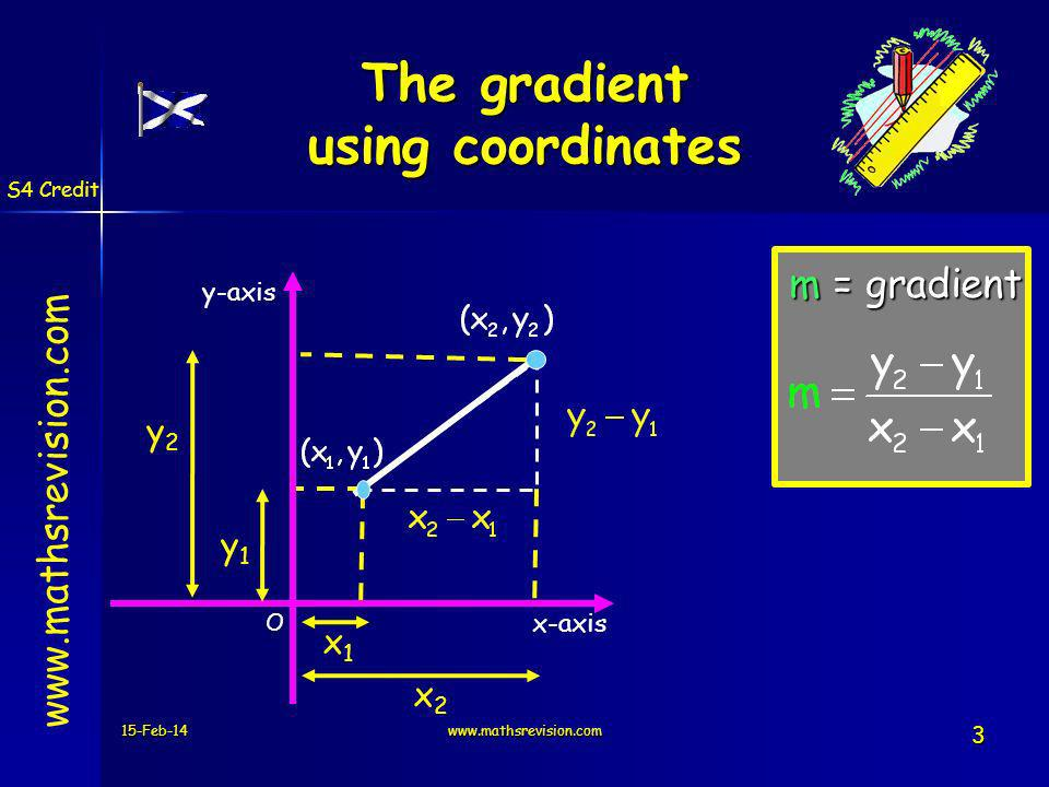 The gradient using coordinates