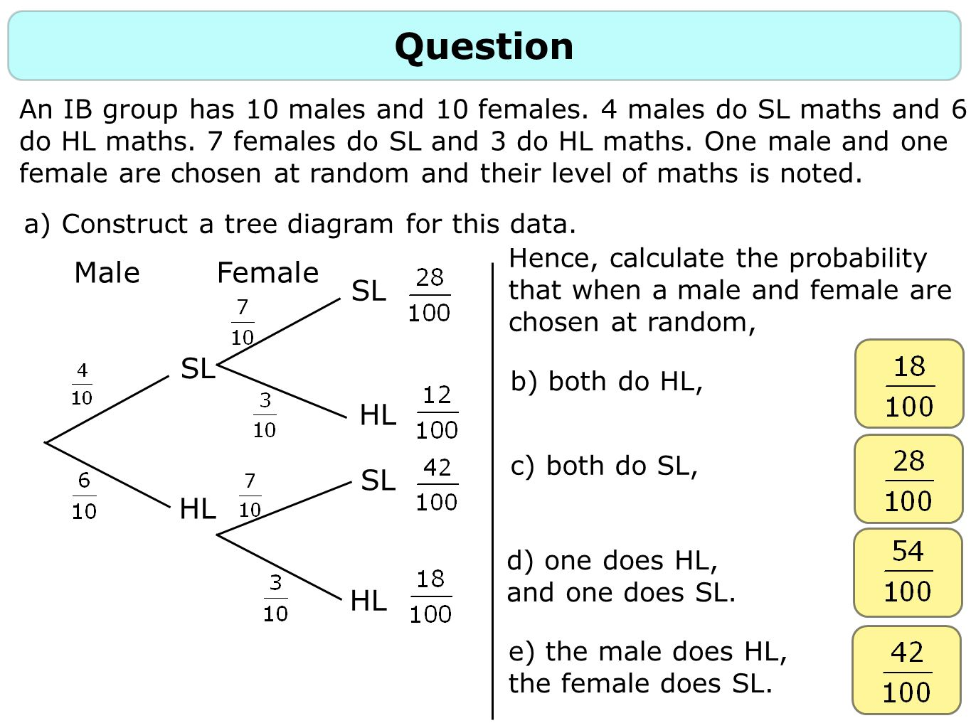 Probability 2 constructing tree diagrams ppt download 6 question ccuart Choice Image