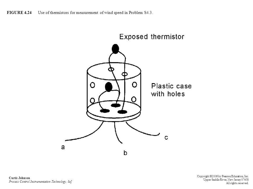 FIGURE 4.24 Use of thermistors for measurement of wind speed in Problem S4.3.