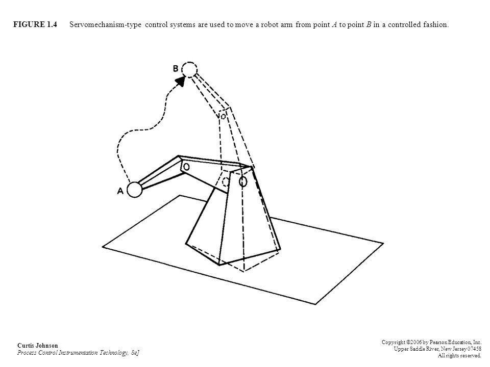 Curtis Johnson Process Control Instrumentation Technology 8e