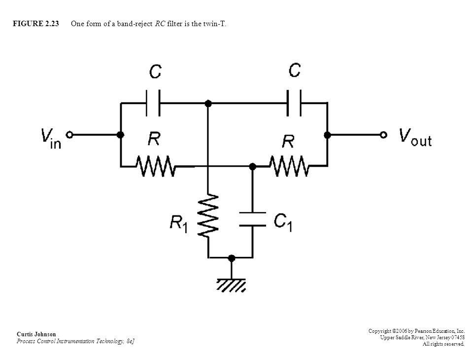 FIGURE 2.23 One form of a band-reject RC filter is the twin-T.