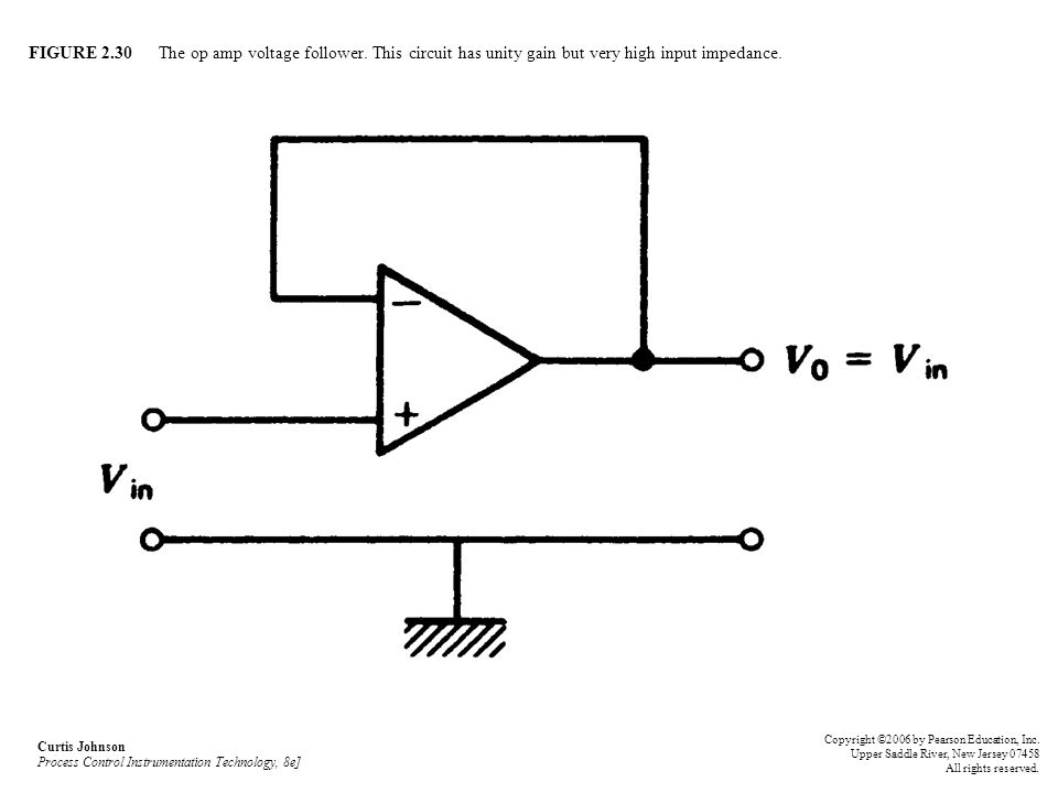 FIGURE The op amp voltage follower