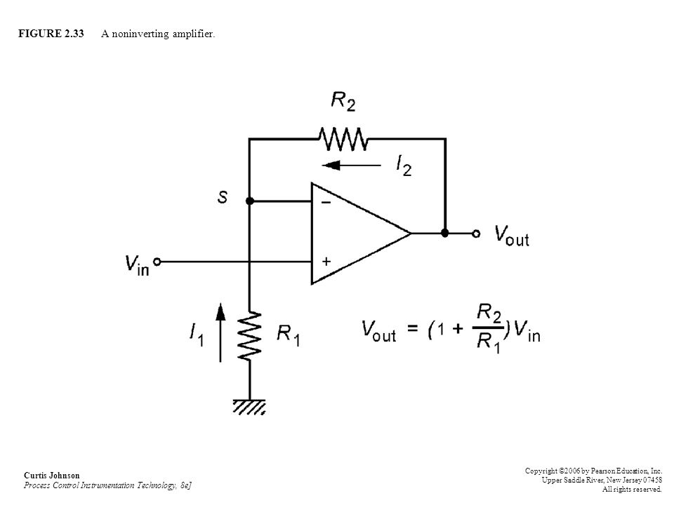 FIGURE 2.33 A noninverting amplifier.