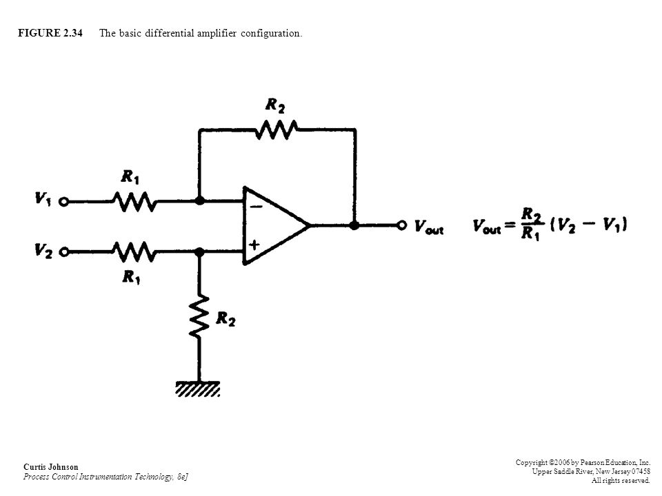 FIGURE 2.34 The basic differential amplifier configuration.