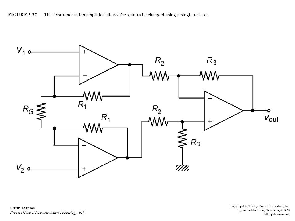 FIGURE 2.37 This instrumentation amplifier allows the gain to be changed using a single resistor.