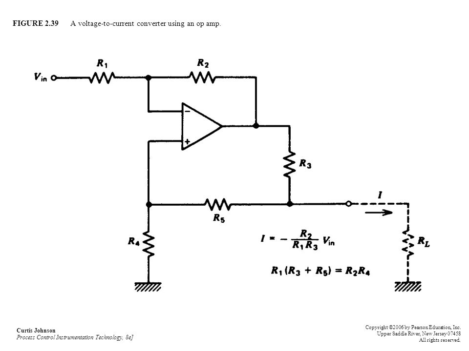 FIGURE 2.39 A voltage-to-current converter using an op amp.