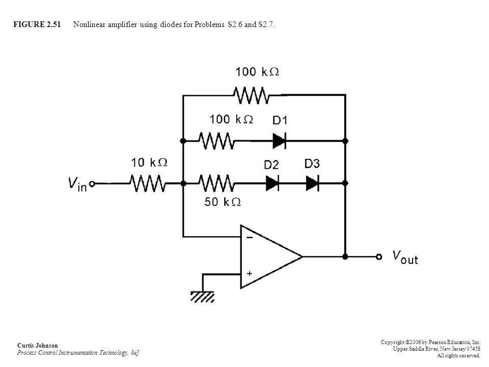 FIGURE 2.51 Nonlinear amplifier using diodes for Problems S2.6 and S2.7.