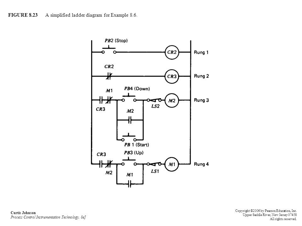 Ure 81 Process And Controller Ppt Download. Ure 823 A Simplified Ladder Diagram For Exle 86. Ford. Ford Starting System Ladder Diagram At Scoala.co