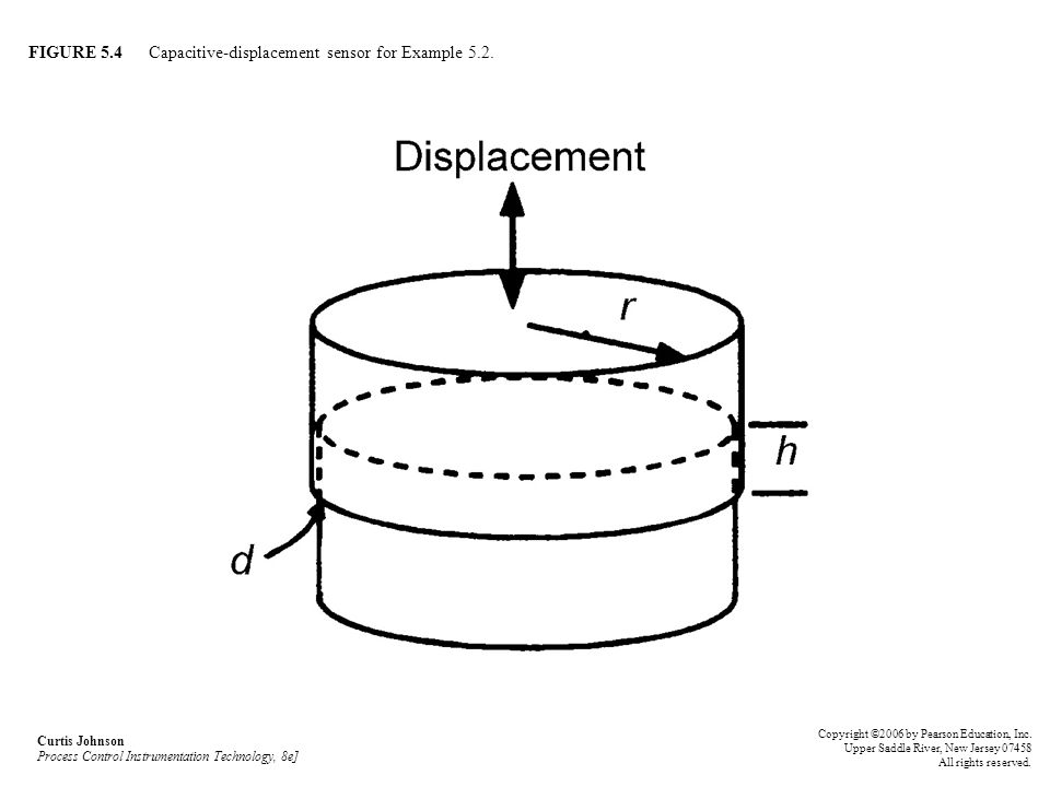 FIGURE 5.4 Capacitive-displacement sensor for Example 5.2.