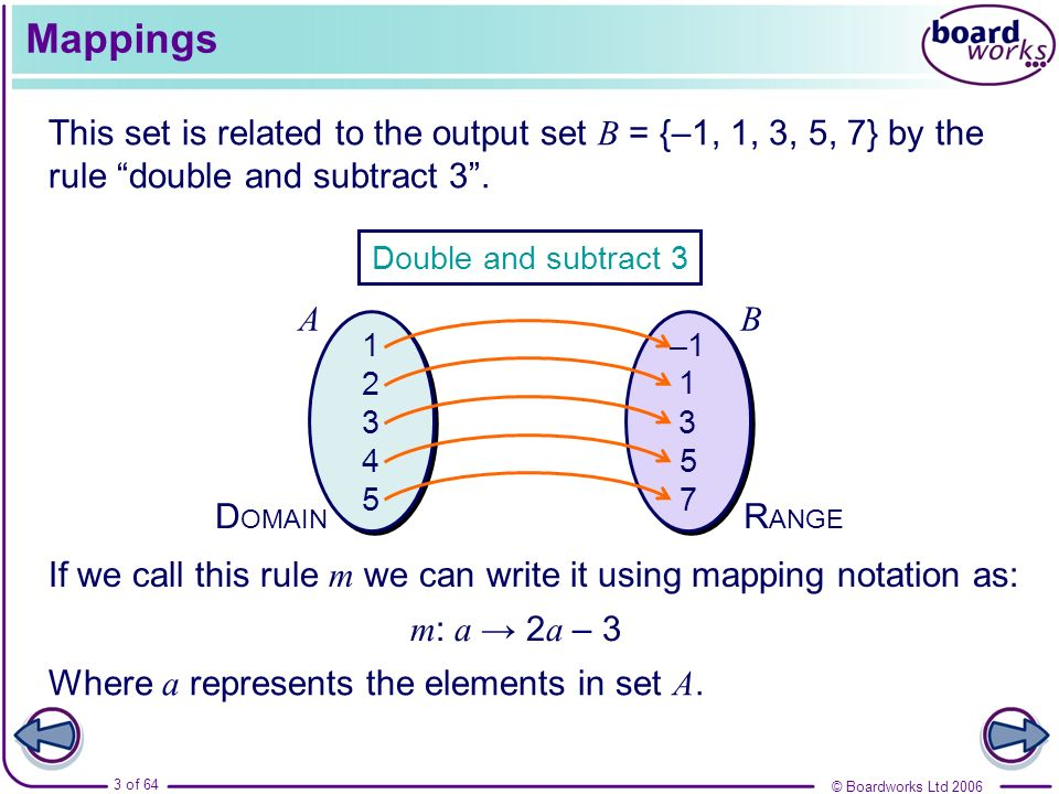 Mappings This set is related to the output set B = {–1, 1, 3, 5, 7} by the rule double and subtract 3 .
