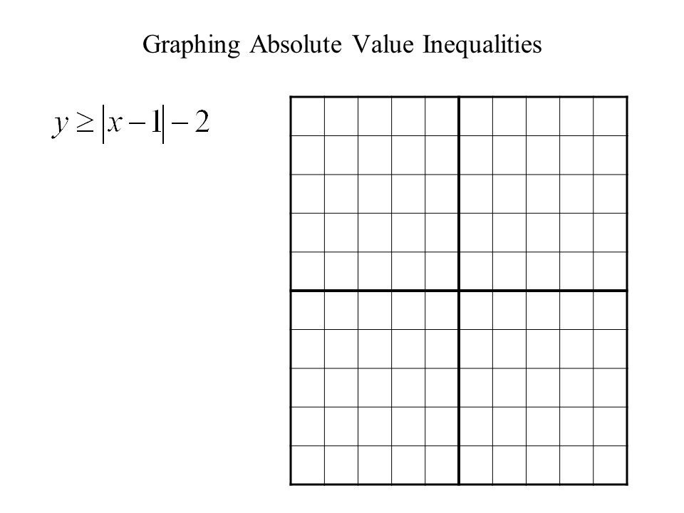 Graphing Absolute Value Inequalities